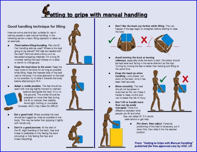 Manual handling | international workplace a-z guides.